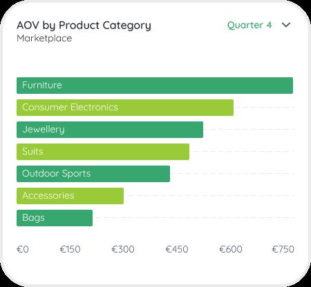 Increase E-AOV.png